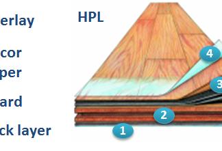 layer hpl