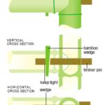 plug ini bambu konektor